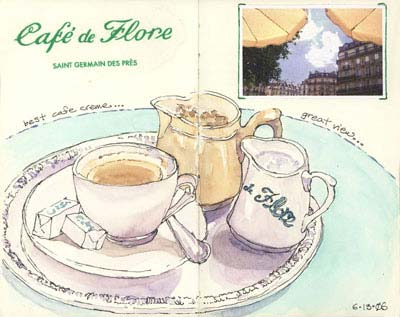 paris-cafe-flore-sketch